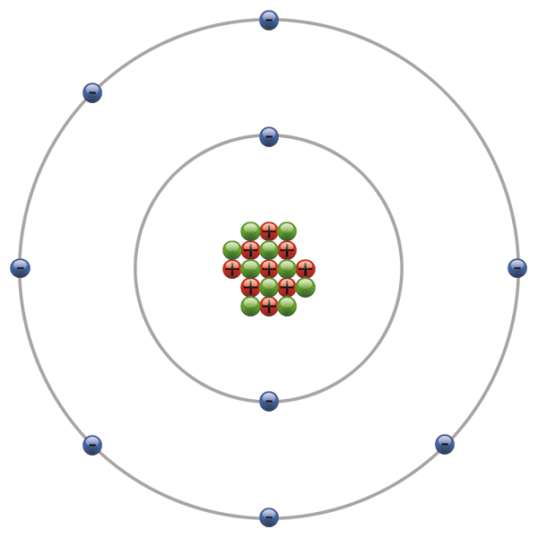 Atomic structure - protons, neutrons and electrons.