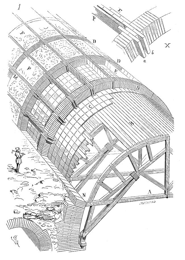 el techo abovedado en la arquitectura europea antigua la linterna del traductor. Black Bedroom Furniture Sets. Home Design Ideas