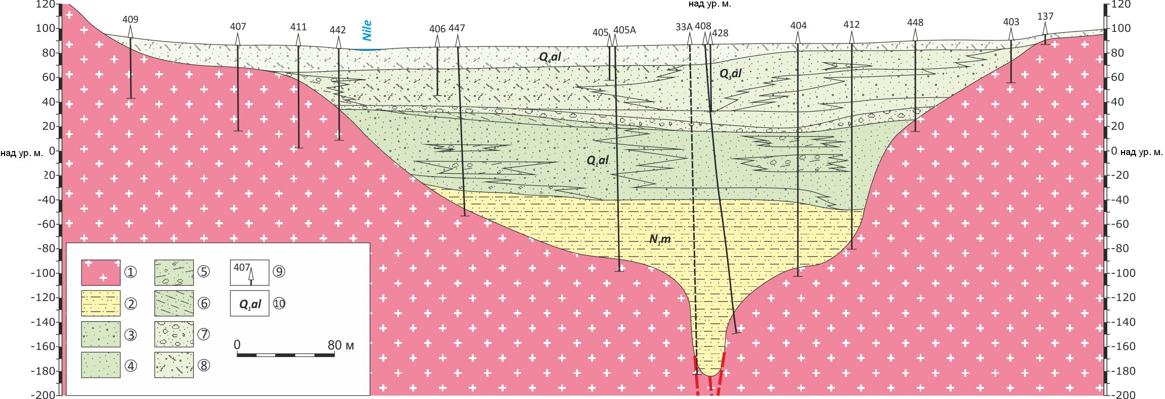 River Cross Section 28 Images Panoramio Photo Of River