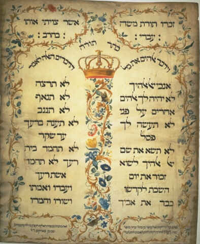 Image result for sabbath commandment manuscript