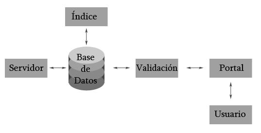 Diagrama- Servicio Musica Online.jpg