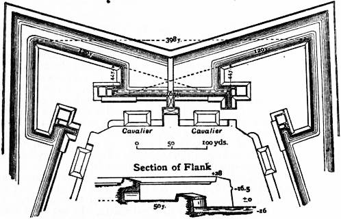 EB1911 Fortifications - Fig. 21.jpg