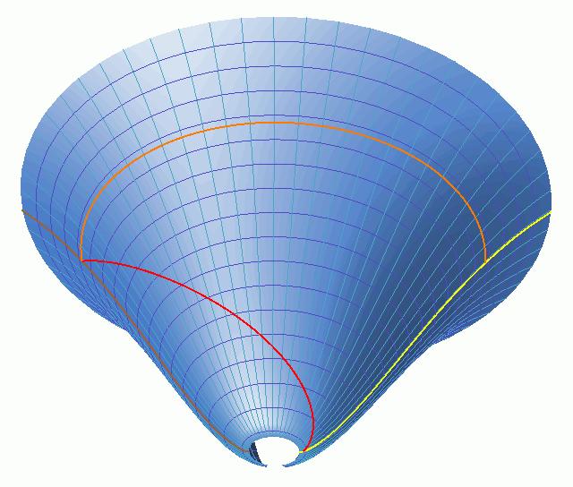 Centrul Universului Embedded_LambdaCDM_geometry