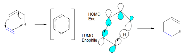 Figure 2. Concerted mechanism for the ene reaction