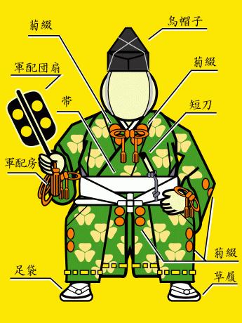 [Bild: Gyouji.png]