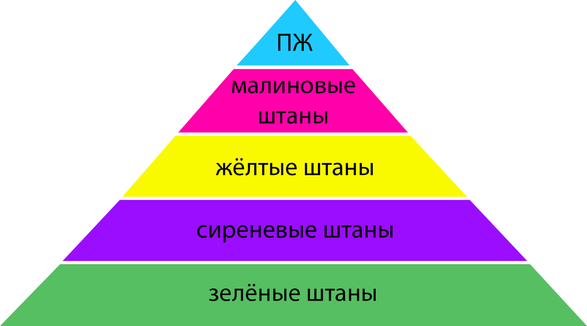 Kindzadza_stani2.png
