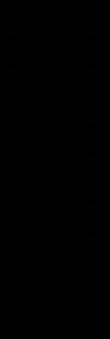 Kyrie – Wikipédia