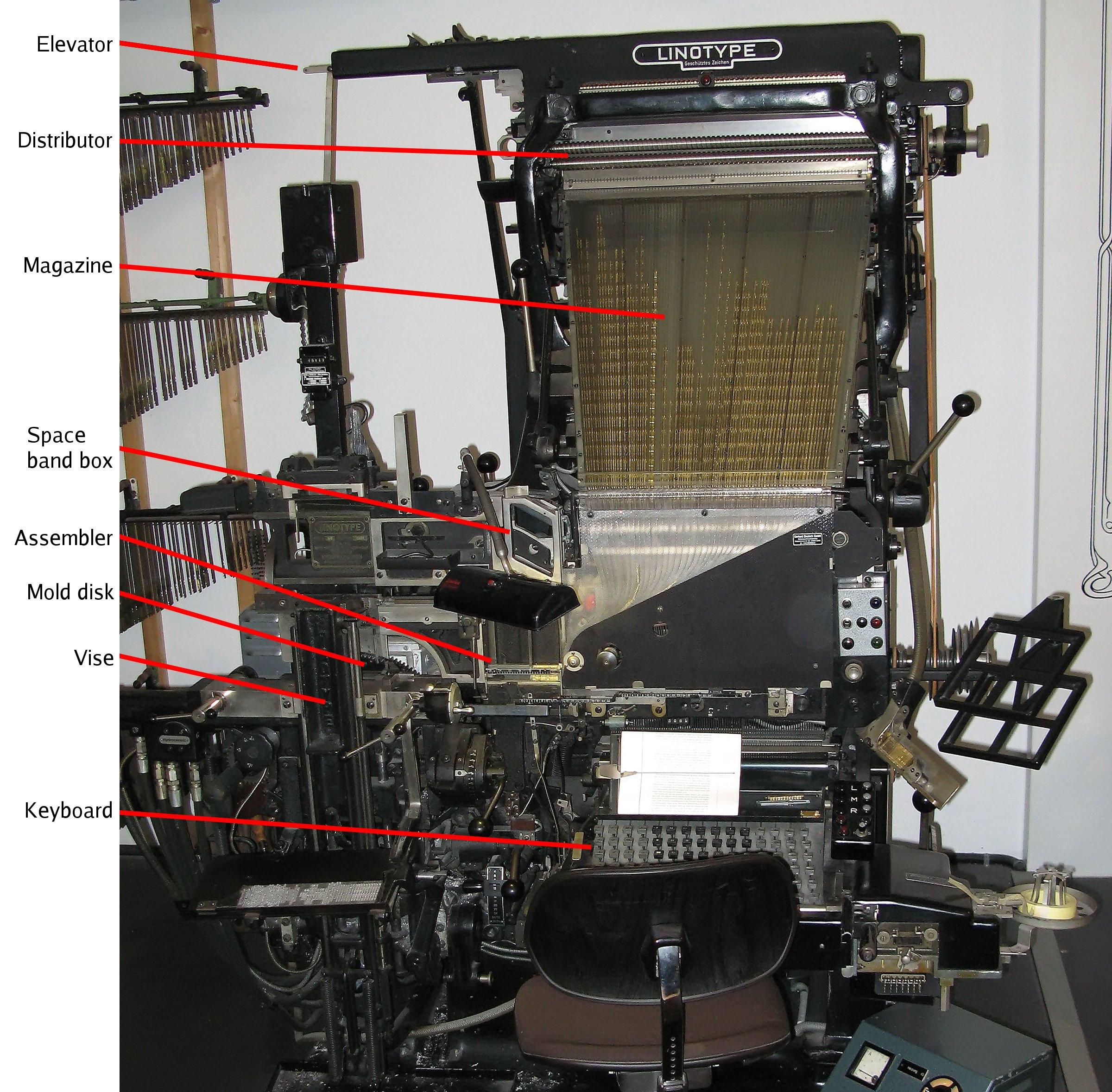 annotation machine