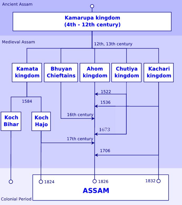 Of hindi language india pdf history in