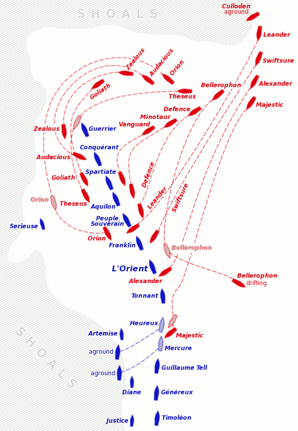 Map of ship positions and movements during the Battle of Aboukir Bay, 1-2 August 1798. British ships are in red; French ships are in blue. Intermediate ship positions are shown in pale red/blue. The map has been simplified, and differs from the text in several minor particulars. Map Battle of the Nile 1798-en.png