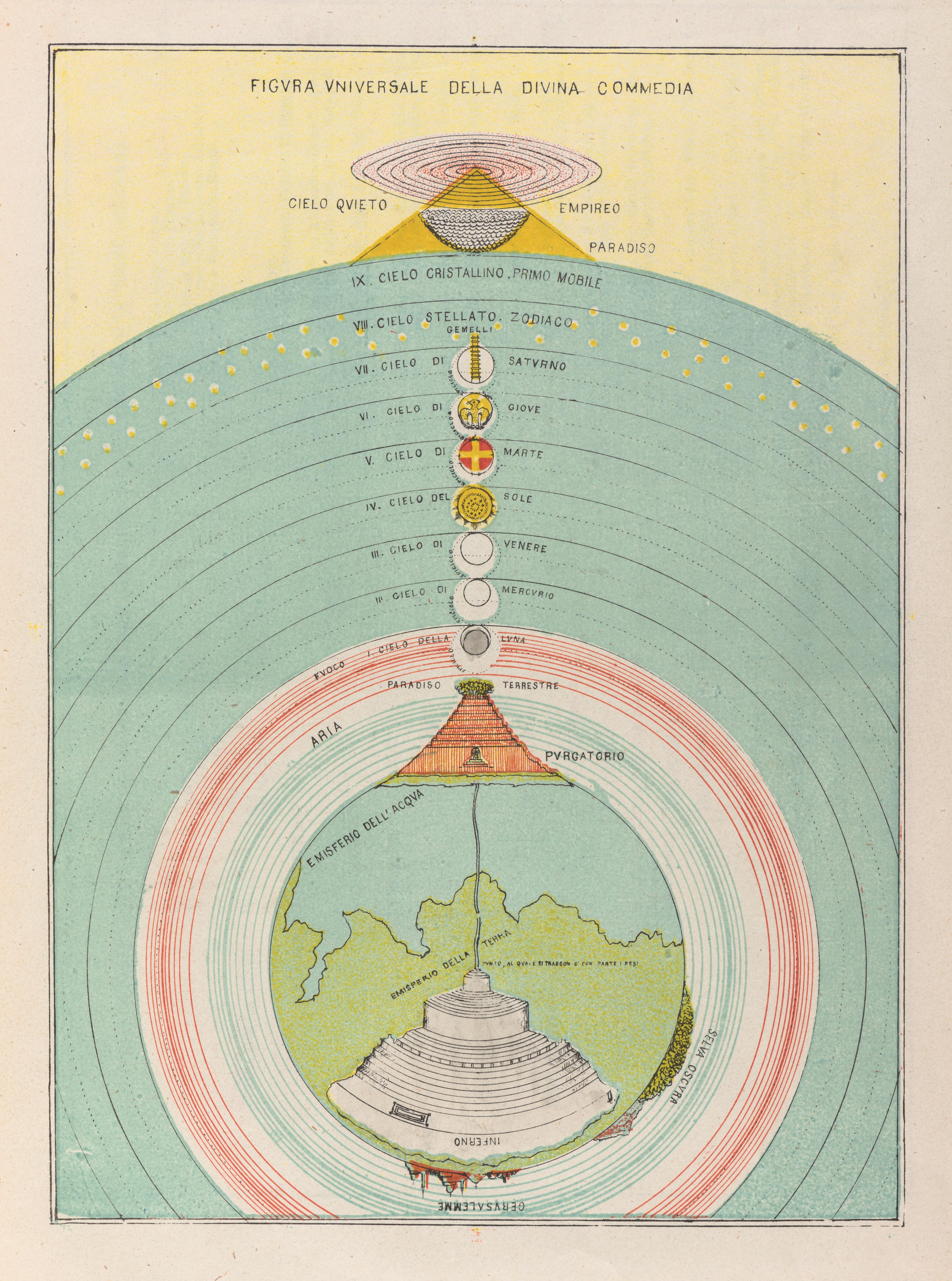 Michelangelo Caetani Overview of the Divine edy 1855 Cornell CUL PJM 1071 01