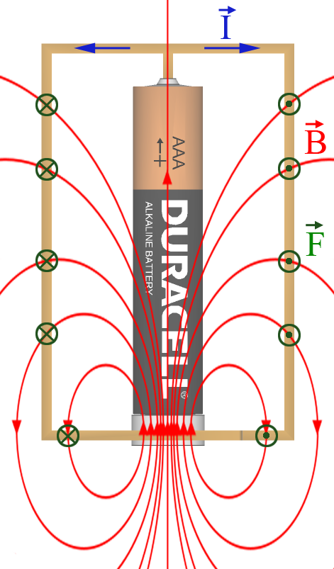 Description Motor homopolar flux force pngHomopolar Motor History