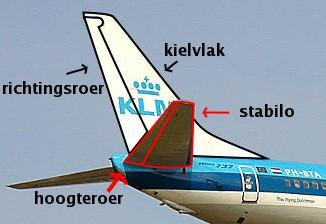 Onderdelen staart (vliegtuig).jpg