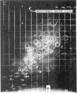 Photograph of the elliptical trajectories of water particles under a - progressive and periodic - surface gravity wave in a wave flume. The wave conditions are: mean water depth d = 2.50 ft (0.76 m), wave height H = 0.339 ft (0.103 m), wavelength l = 6.42 ft (1.96 m), period T = 1.12 s. Orbital wave motion-Wiegel Johnson ICCE 1950 Fig 6.png