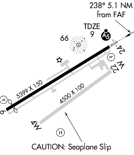 PTN Airport Diagram.PNG