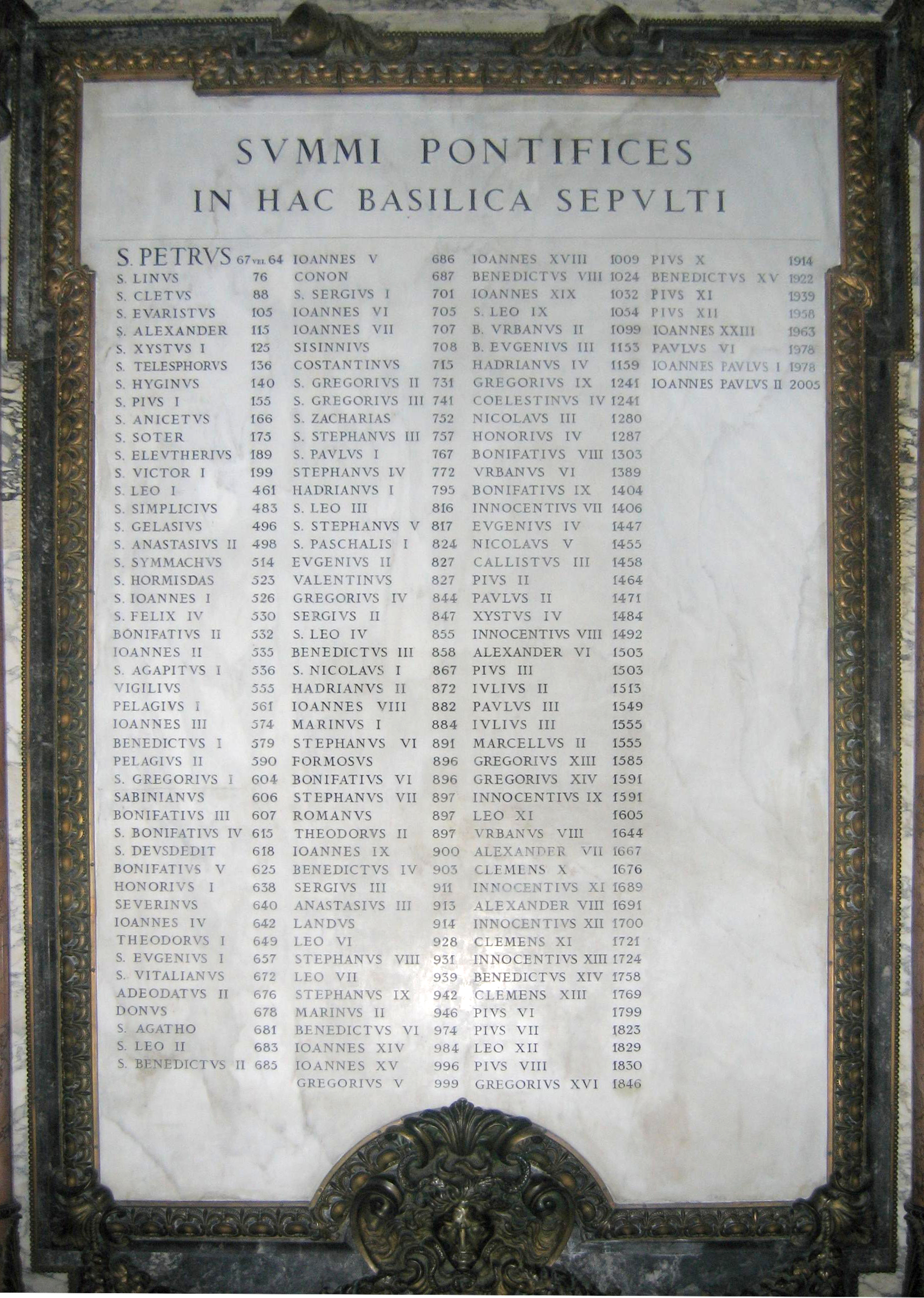 List of popes - Wikipedia