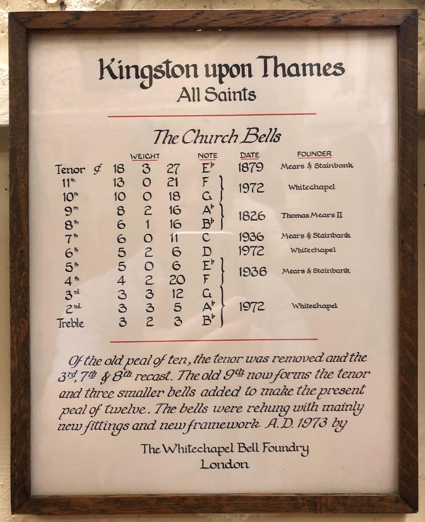 Dating Kingston upon Thames