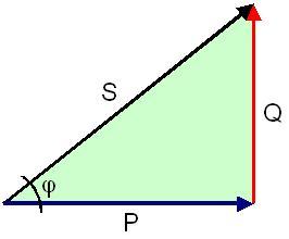 Triângulo de potências – Wikipédia, a enciclopédia livre