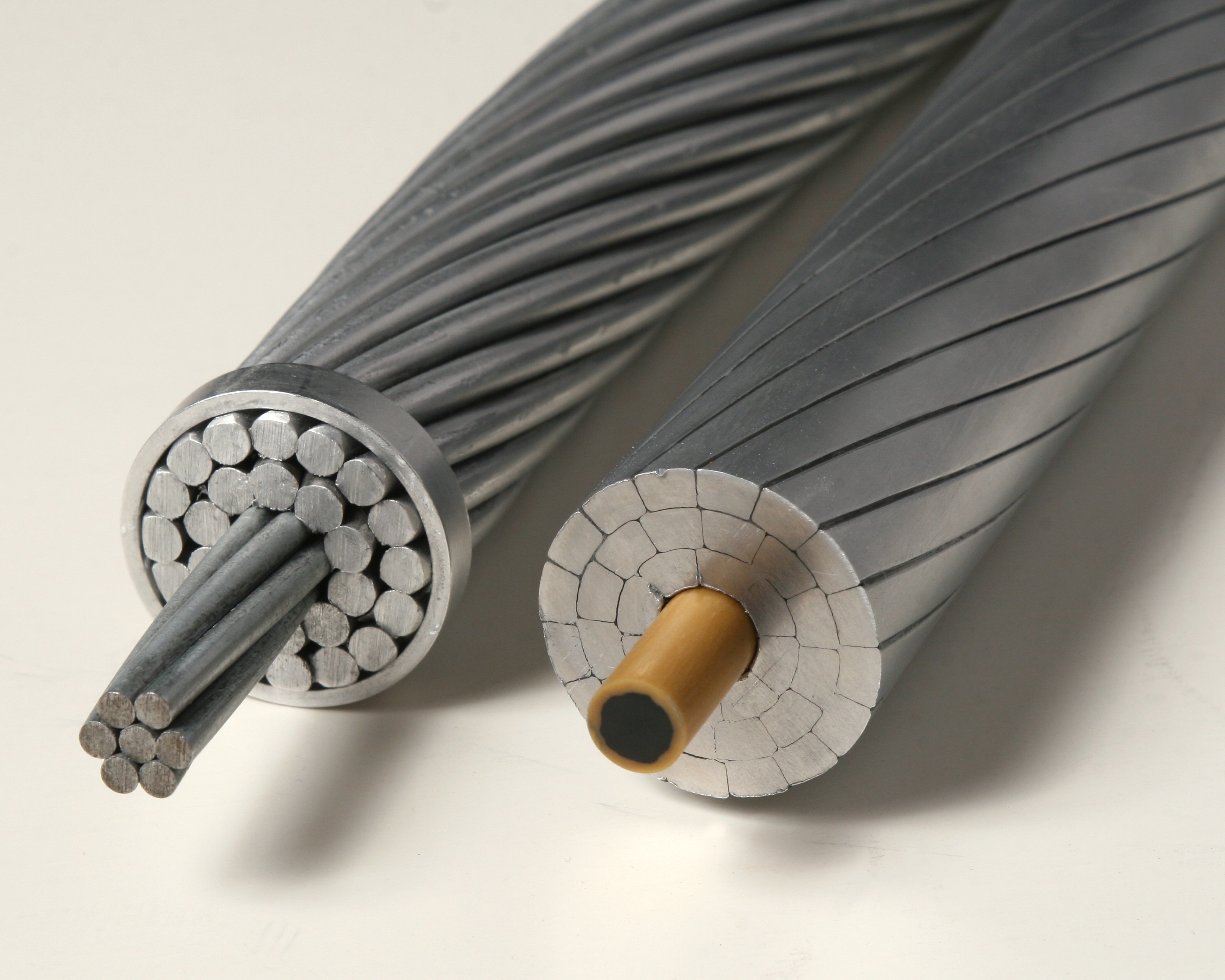Aluminum Wire Rob Market Report 2018 Analysis By Drivers Regional Wiring Connectors