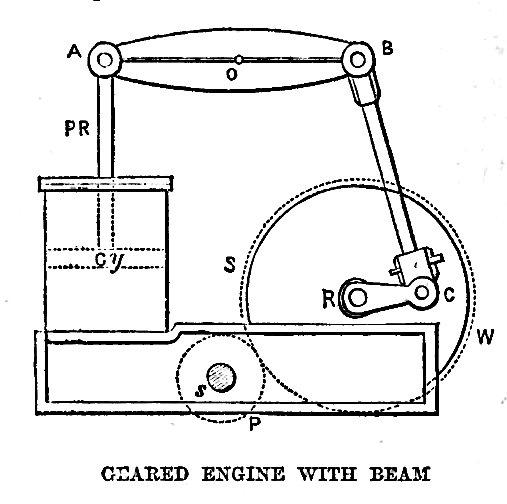 file beam-propeller engine jpg