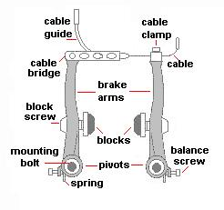 Dirt Bike Brake Diagram - House Wiring Diagram Symbols •
