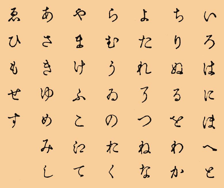 Description Brockhaus-Efron Japanese Characters 2.jpg: commons.wikimedia.org/wiki/File:Brockhaus-Efron_Japanese_Characters...