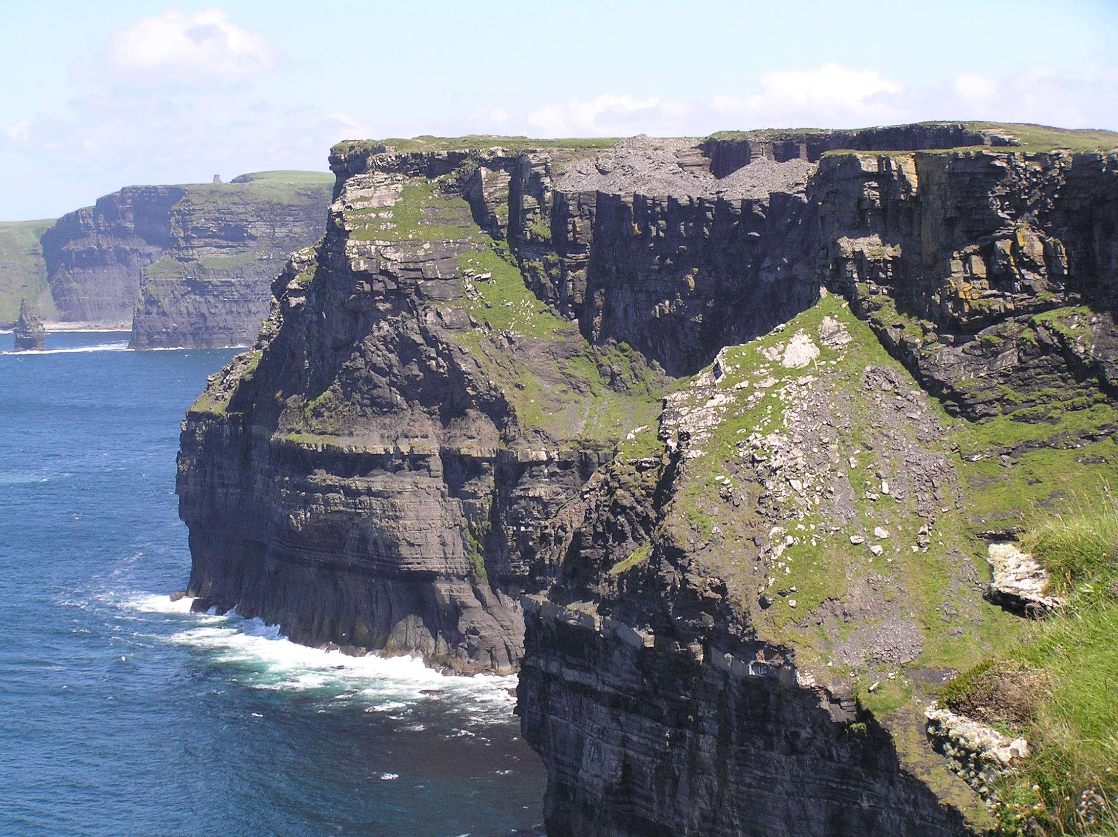 File cliffs of moher looking wikipedia - Cliffs of moher pictures ...