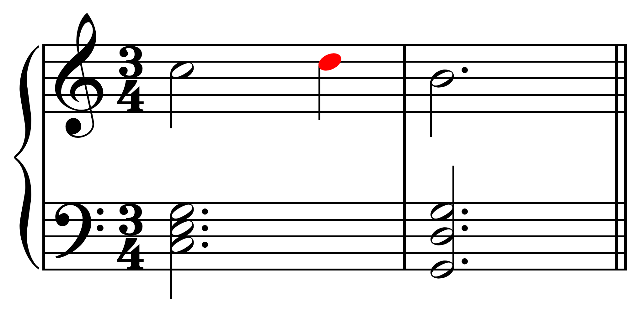 Nonchord Tone Wikiwand