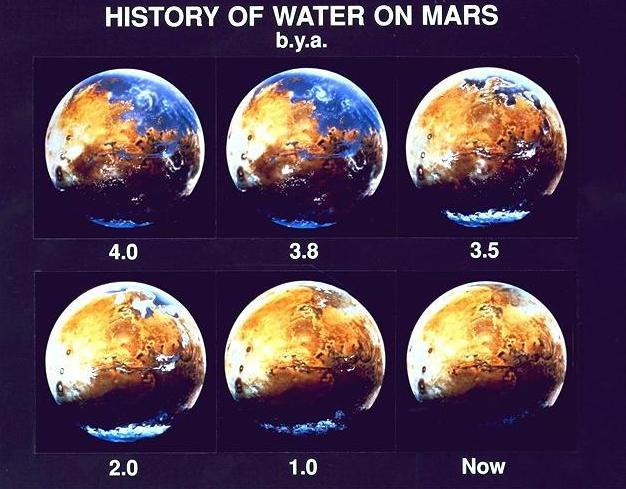 Vatten på Mars, enligt vissa forskare