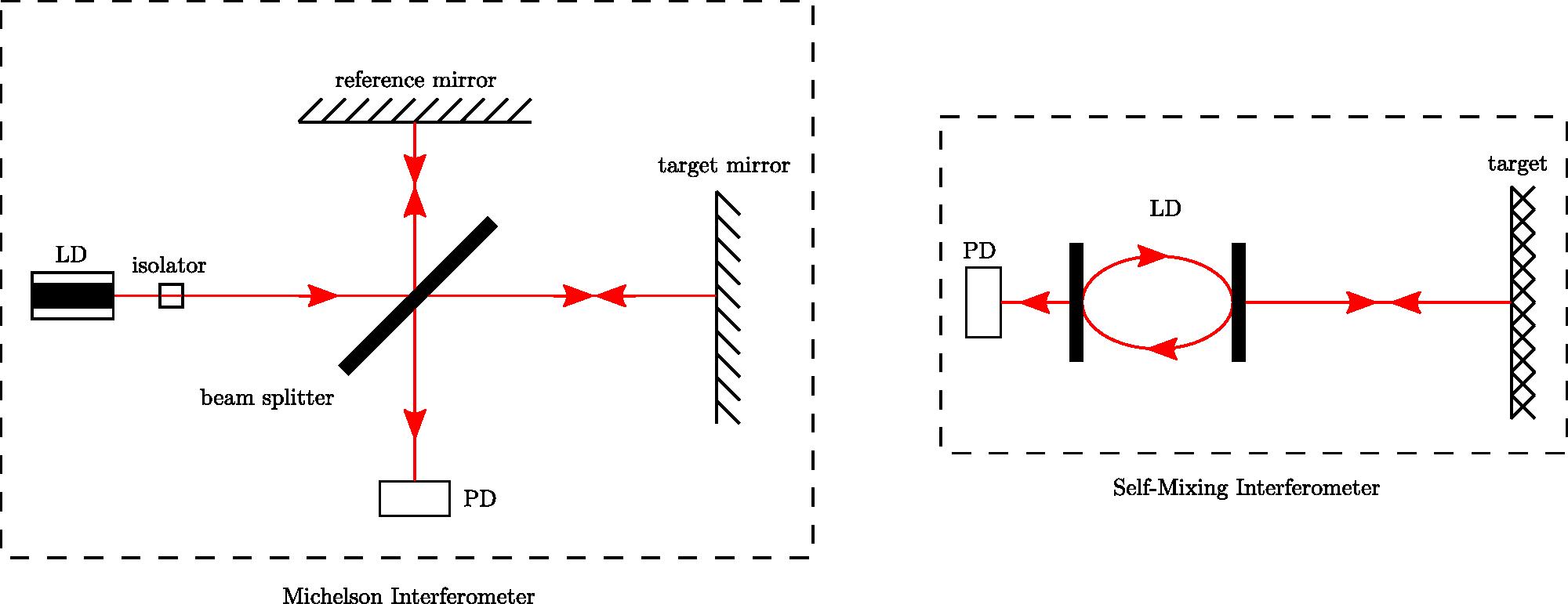 Interference Wikipedia