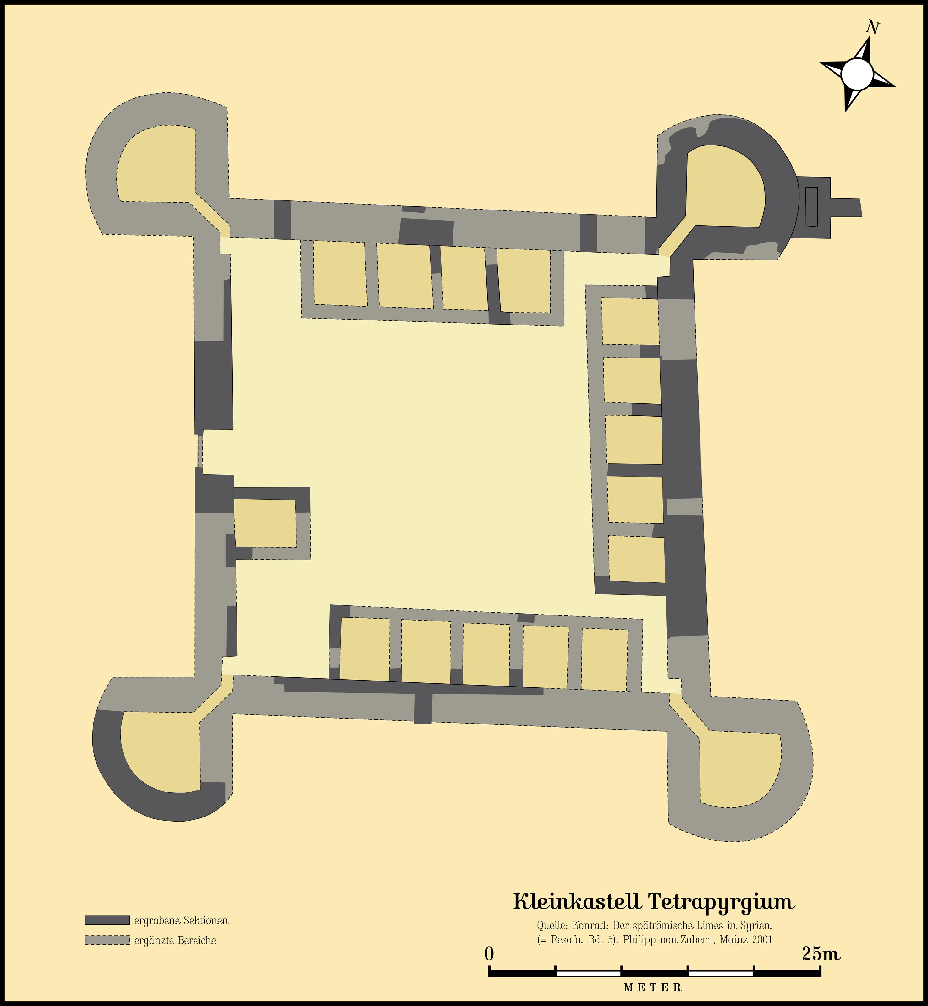 Kleinkastell Tetrapyrgium Wikipedia