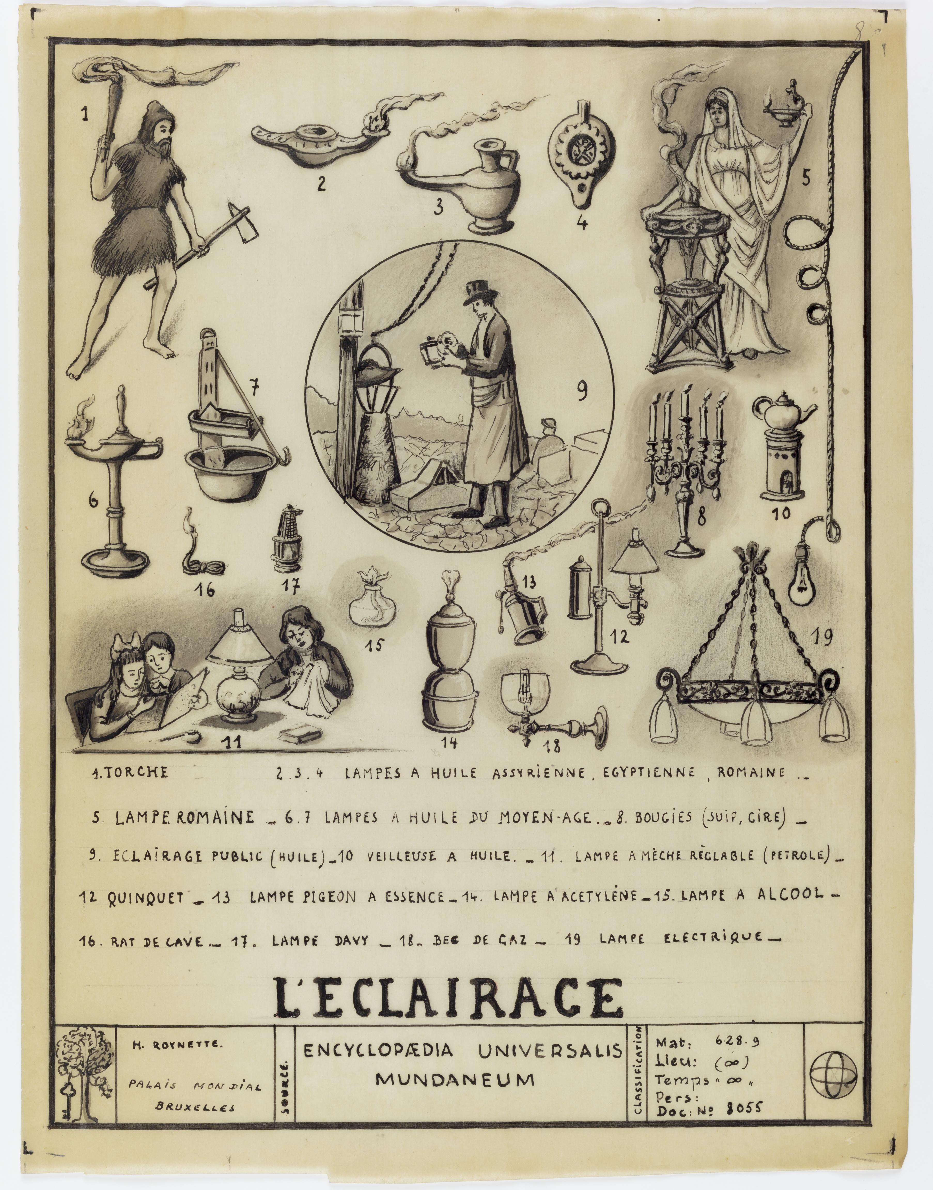 File L Eclairage Jpg Wikimedia Commons
