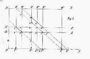 Wilhelm lexis wikiwand original lexis diagram 1875 ccuart Gallery