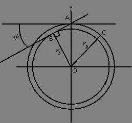 Dibujado de la linea de contacto y el círculo base a partir del círculo primitivo