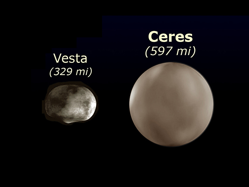 Vesta_and_Ceres.jpg