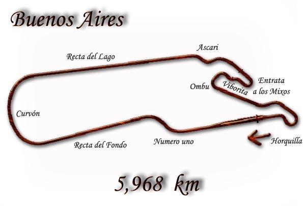 Circuito Galvez : Autodromo oscar galvez taringa