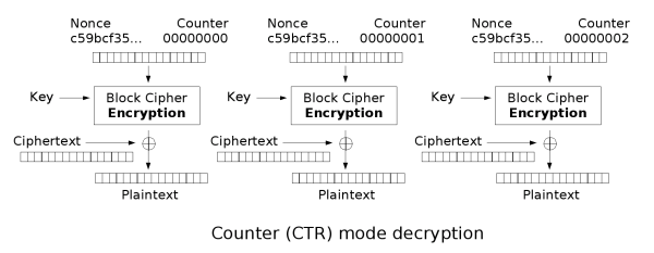 Ctr decryption.png