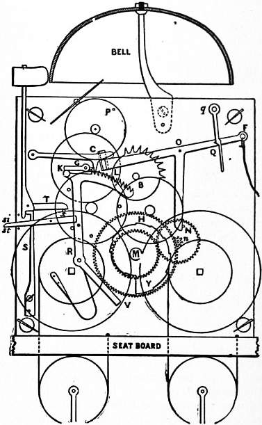File Eb1911 - Clock - Fig 26  U2014front View Of Common English House Clock Jpg