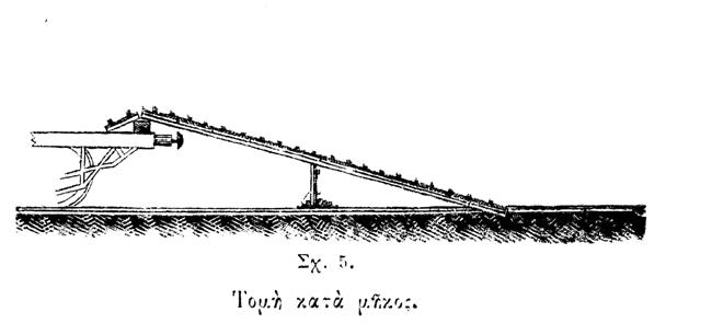 File:Hellenic Army Rail 1908-II-05.jpg