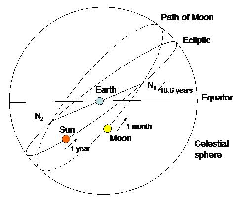 file lunar orbit png