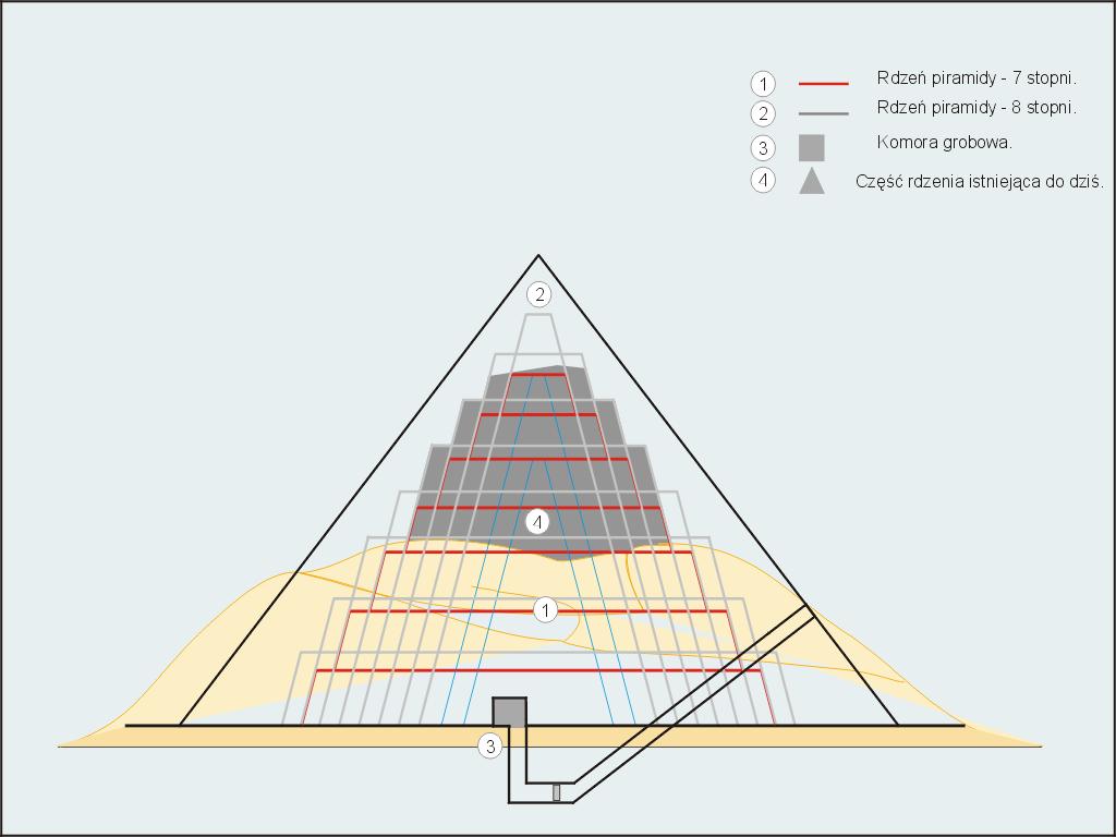 Pyramid_in_Medum.png