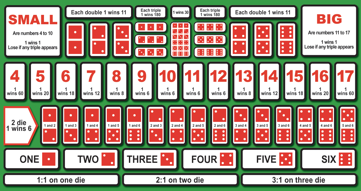 Casino dice games probability sports gambling players