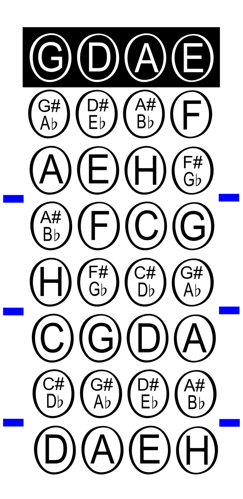 File:Violin first position fingering chart de.png - Wikimedia Commons