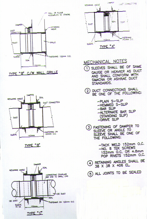 File wikimedia commons for Room design method nfpa 13