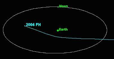 asteroid impact avoidance - photo #21
