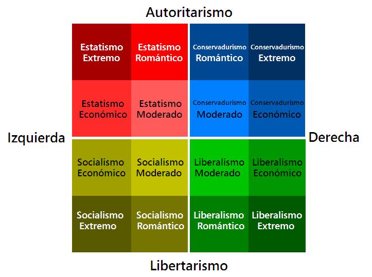Espectro Político 4_sistemas_2