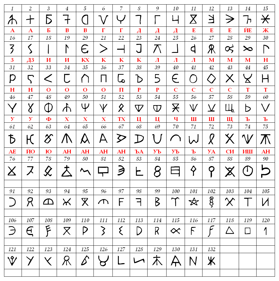 Gaelic Free Font