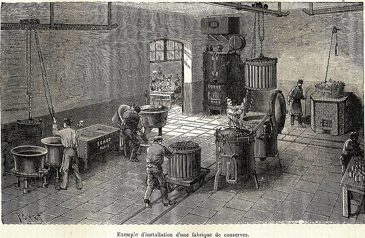 File Canned Food Factory 1898 Jpg Wikimedia Commons