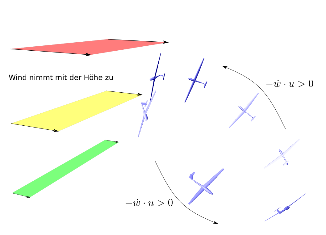 epub Perturbation Methods and Semilinear Elliptic Problems on