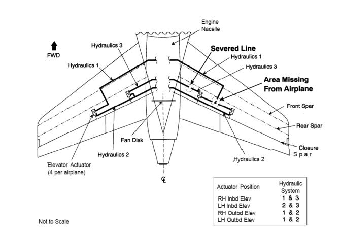 archivo esquema sistemahidraulico png